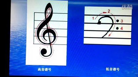 认识五线谱与简谱在钢琴音高位置