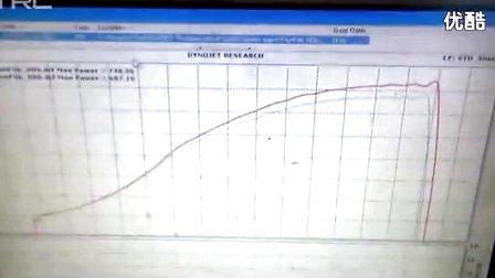 800 whp Baltic Supra - Intro to TRC_hd720