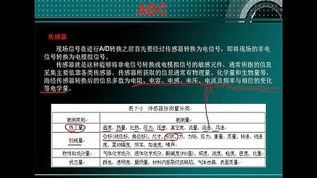 51--ADC模数转换(一)--刘凯老师STM32培训视频