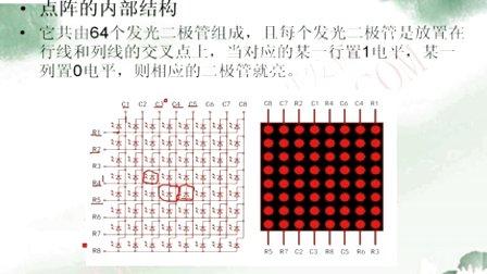 神舟51单片机<font style='color:red;'>ARM单片机</font>从入门到精通第七讲、键盘与点阵
