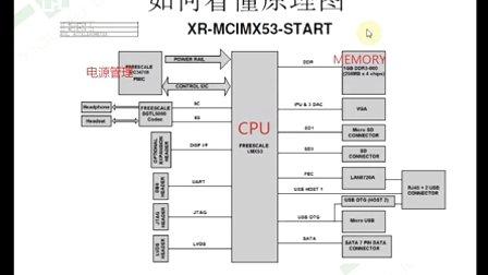 "PCB设计培训第五节---""庖丁解牛"" 法-剖析电路设计之PCB布局 1"