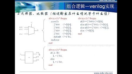 点拨FPGA之入门大串讲<font style='color:red;'>之三</font>组合逻辑