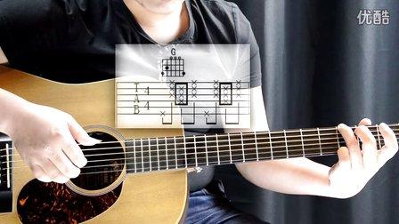 果木浪子 吉他入门标准教程 第35课 抓拍弦练习