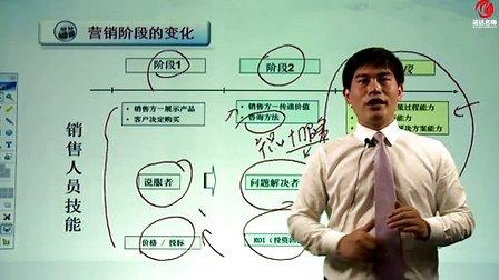李健霖:大客户营销1