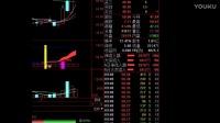 股吧股票-基本面选股是震荡市的制胜法宝