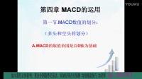 《macd判断市场转折》布林线如何判别压力和支撑
