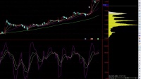2017第一财经 如何分析大盘走势 股票如何看盘 预