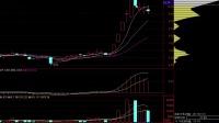 股票黑马 K线图 股票买卖时机