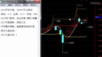 股票技术分析 股票行情分析  股票筹码分析 股票