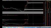 股票入门教程视频全套 如何看盘 K线运用 涨停股