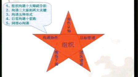 匯師經紀--中國好課程-鄭義老師 《組織智慧》